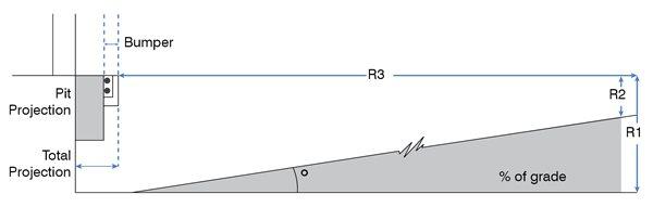 Concrete Driveway Construction Standards Concrete Footer